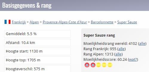 Gegevens_SuperSauze
